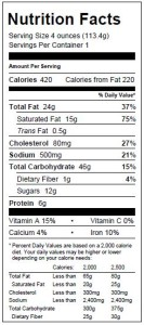 Blueberry Scone Nutritionals