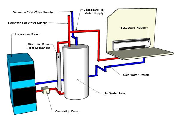 Electric Baseboard Heater Wiring Diagram. Electric. Free