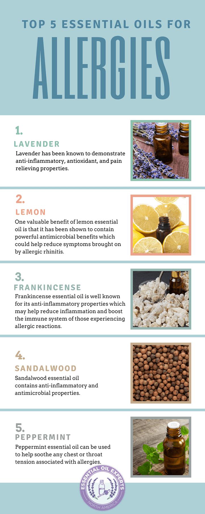 essential oil recipe for allergies