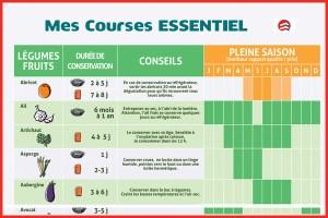 calendrier ESSENTIEL fruits et légumes de saison