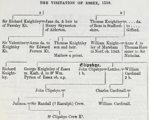 Visitation of Essex 1558