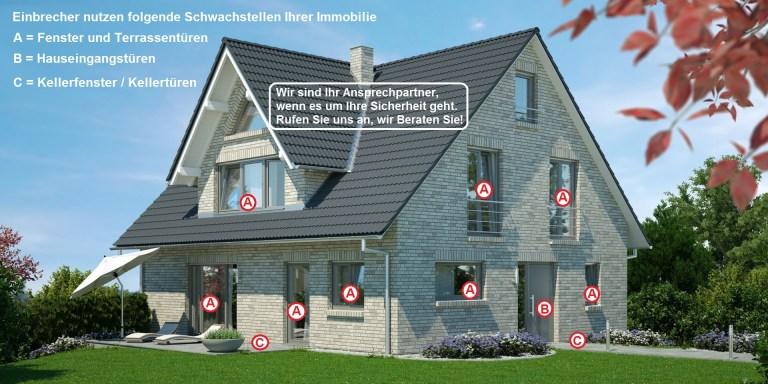 Schwachstellen Ihre Immobilie