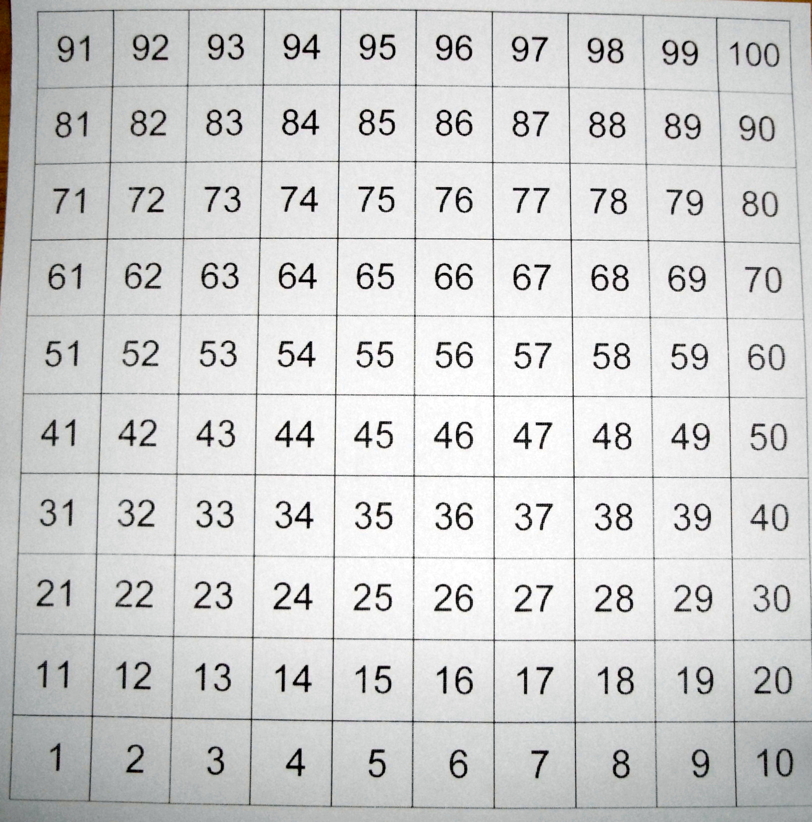 Search Results For Blank Hundred Square Calendar