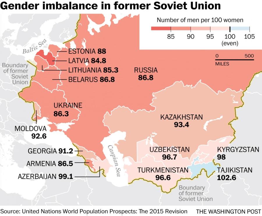 Número de homens a cada 100 mulheres na região da ex-União Soviética