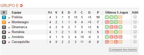 eliminatorias_euro_para_copa_2018_rodada4