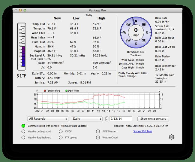 weathertracker software para estaciones meteorologicas