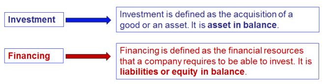 financing-and-investment