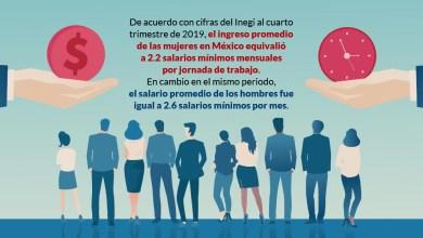 Foto de La inequidad laboral de género repuntó 30% en años de Calderón y la brecha no se ha corregido