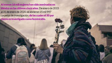 Foto de Del feminicidio a la violación: La atrocidad por la que hoy miles de mujeres protestan en las calles