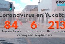 Foto de Domingo 84 contagios, 6 decesos y 213 hospitalizados