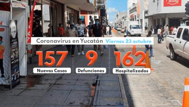 Foto de Viernes con 157 casos, 9 fallecimientos y 162 hospitalizados