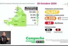 Foto de En Campeche, sólo 13 nuevos casos por Covid-19