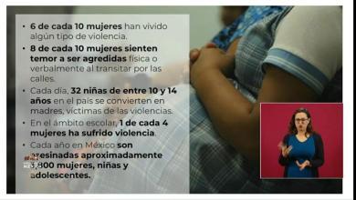 Foto de La 4T es feminista, ¡Basta de feminicidios, agresiones, desapariciones, abuso sexual!.- Sánchez Cordero