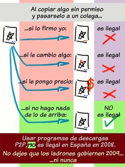 Campaña Si eres legal comparte