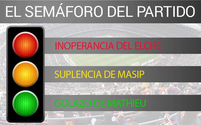El Barça ganó fácil en Elche