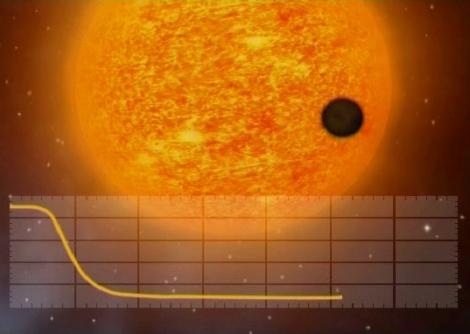 Recreación de la línea de luz estelar durante el tránsito de un planeta.|ESA