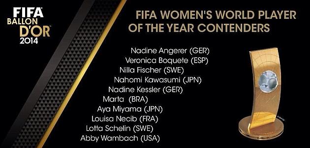 Cartel de candidatas al Balón de Oro ofrecido por parte de la FIFA.