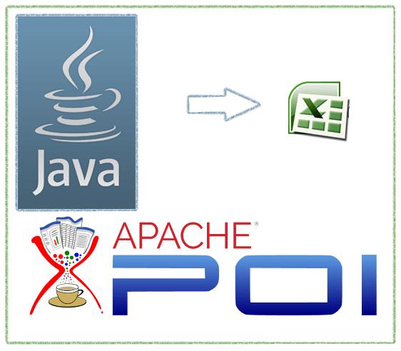 Excel en JAVA: Creación y lectura de archivos con Apache POI 4.4