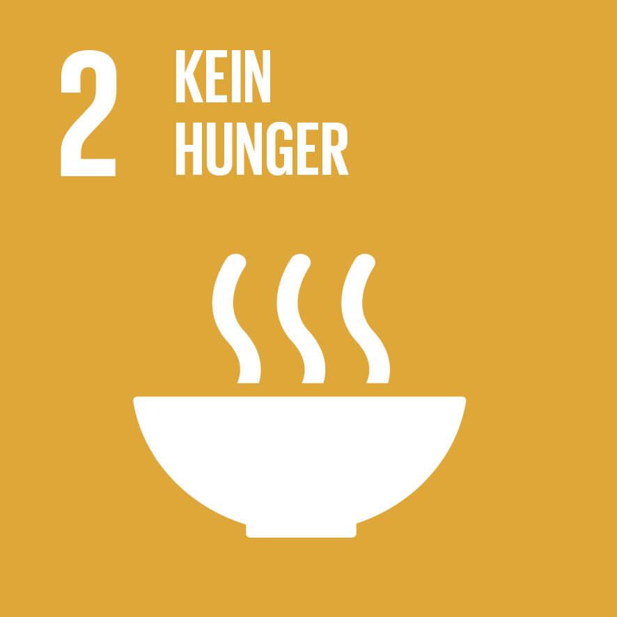"""Das Ziel 2 """"Kein Hunger"""" ist wichtig für unsere Vision, Mission, Werte und Prinzipien."""