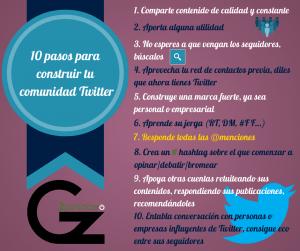 gz2puntocero-comunidad-twitter