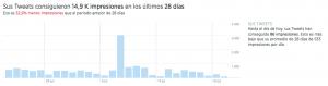 analitica-twitter-detallada