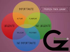 gz2puntocero-prioridades