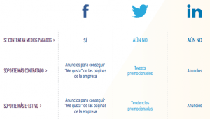 redes-sociales-empresa-3