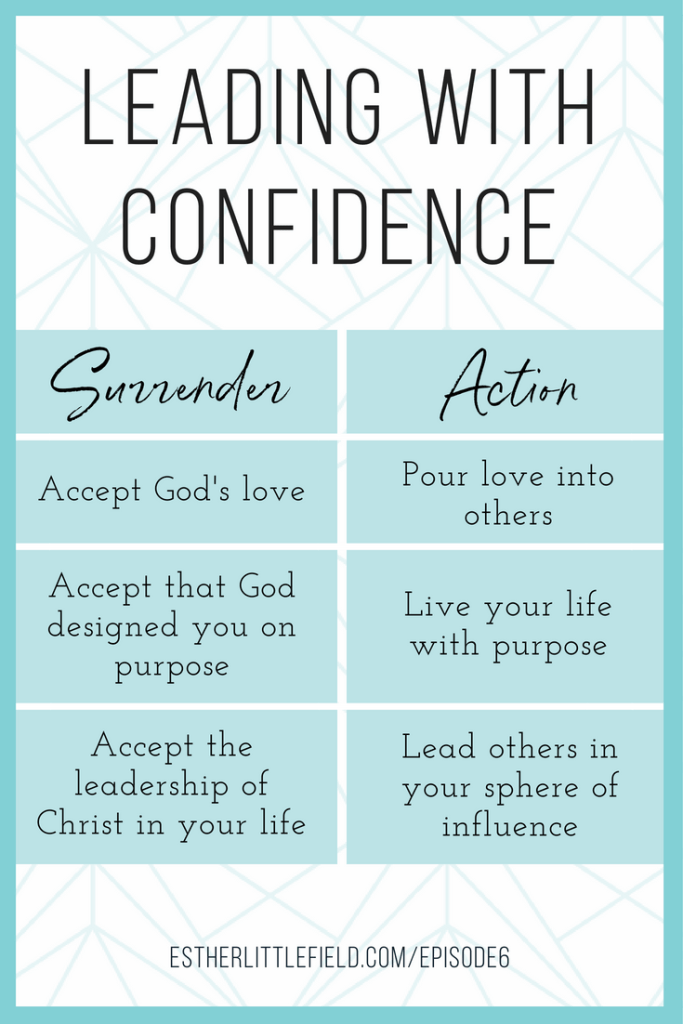 Leading With Confidence Chart of Surrender & Action