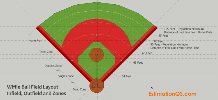 Sketch Drawing - Wiffle Ball Field Layout and Zones