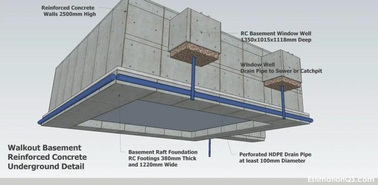 RC Walkout Basement Underground Detail_3 CUTA