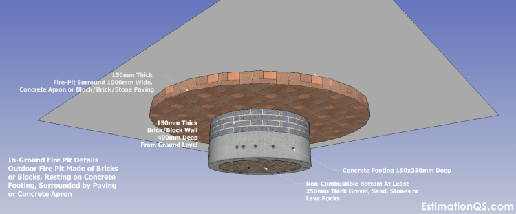 In-Ground Fire Pit_Floor and Foundation Details_1470x610