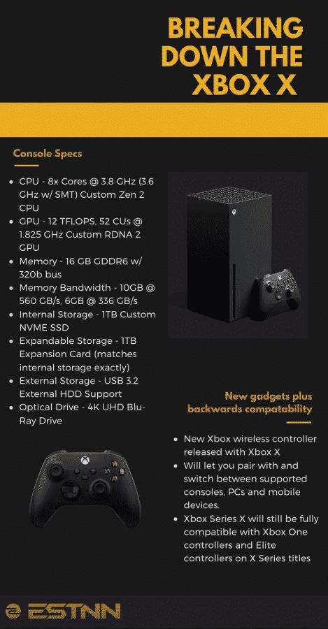 Xbox X Serie Titel Erscheinungsdatum Preis Technische Daten Und Vieles Mehr