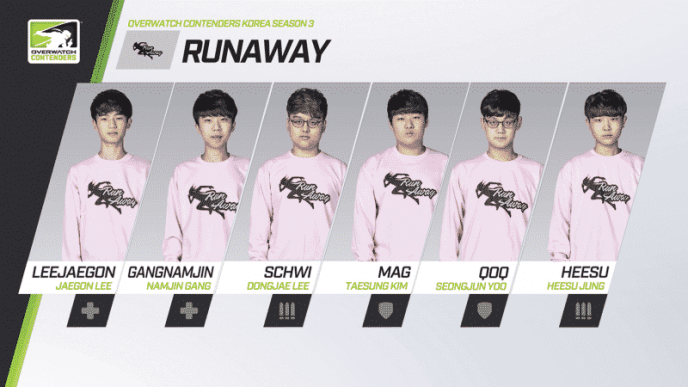 Overwatch League players Leejaegon, Gangnamjin, Schwi, Mag, QOQ, Heesu are all pictured in boxes and the words Overwatch Contenders Korea Season 3 above