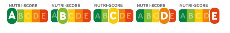 Nutriscore o Etiquetado Nutricional Frontal Que es y que ventajas tiene, Nutriscore o Etiquetado Nutricional Frontal. Qué es y qué ventajas tiene?