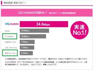 引用:UQ mobile:au 4G LTEで快適にツナガル!