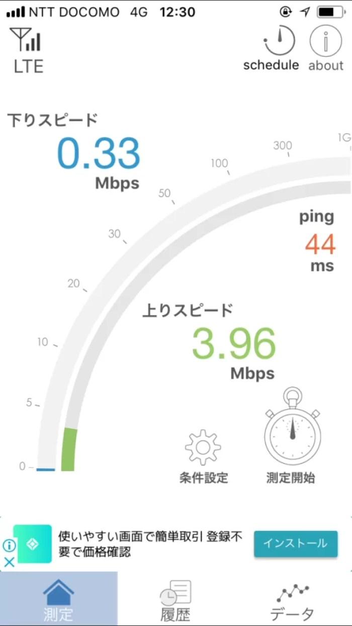 平日お昼の楽天モバイルの通信速度