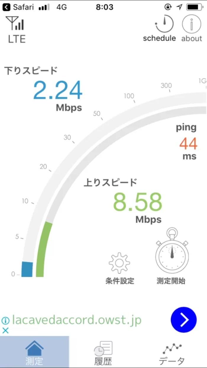 平日朝方の楽天モバイルの通信速度