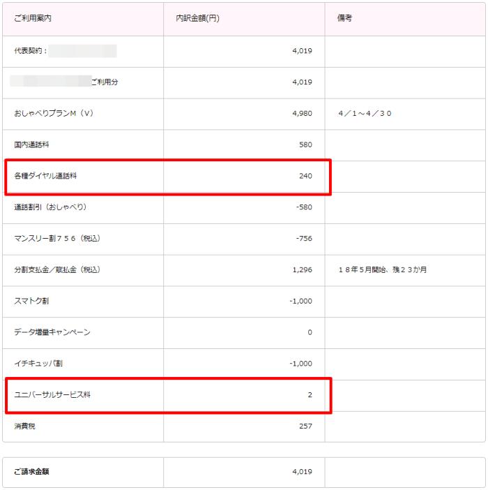 月額料金内訳明細書 UQ mobile 4月分(4月1日から4月30日)