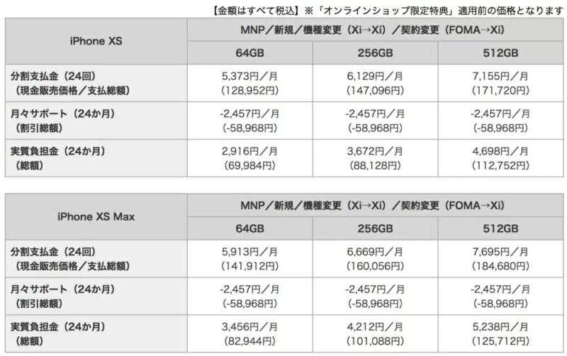 ドコモのiPhone XS価格