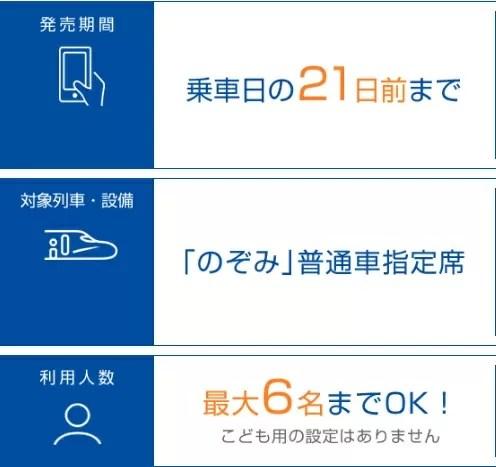 【スマートex 乗り方】EX早特21
