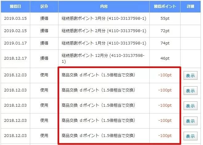 【dポイント:エネルギアポイント】商品交換dポイント(1.5倍)