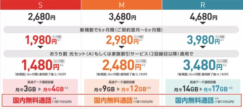 Y!mobileの料金プラン