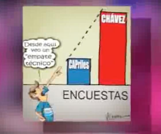 Apoyo Popular en Aumento – Chávez