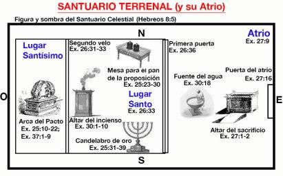 El Santuario Terrenal