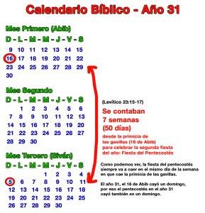 La fiesta del pentecostés en el año 31 d.C.