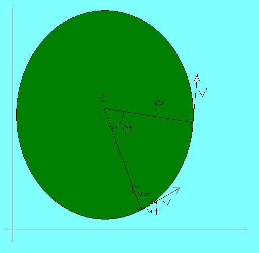movimiento-circular