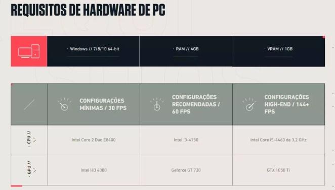 configurações hardware para jogar valorant