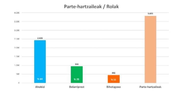 grafikoa1