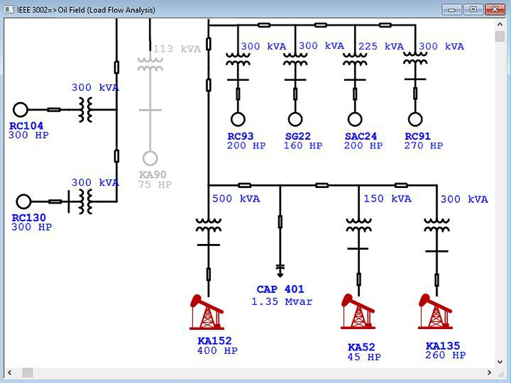 Intelligent Electrical One Line Diagram | ETAP