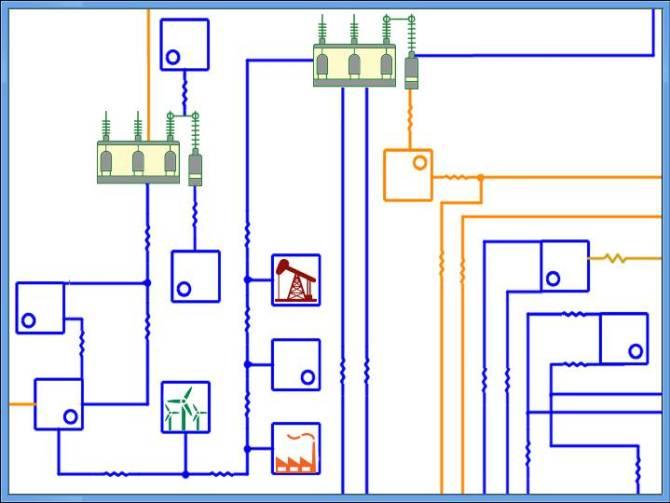 grid modeling  visualization  etap